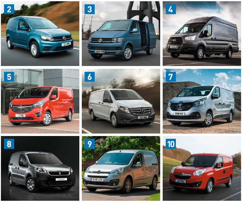 German brands take the top three positions in fn50 2017 for Mercedes benz survey