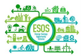 Image result for esos