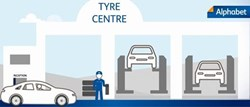 Alphabet tyre portal, tyre replacement.