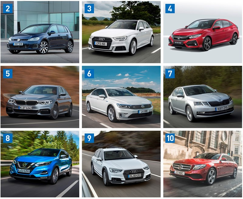 fn50 2017 car reliability survey - bmw 3 series most reliable car
