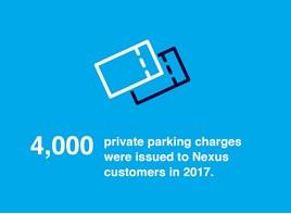 Nexus backs parking fines bill