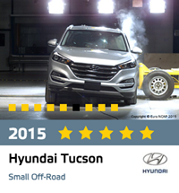 Hyundai Tucson Euro NCAP testing