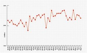 fuel duty graph